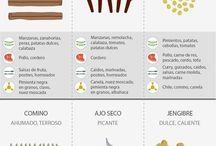 Teoría culinaria