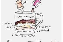 Dessert oppskrifter
