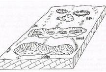 Geomorfologia i geologia czwartorzędu.