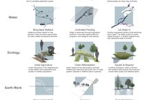 ARCH ] urban design