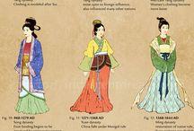 East Asian culture