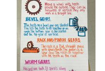 Grade 4 - Pulleys & Gears