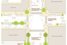 URBAN DESIGN / Urban design and planning
