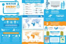 Sostenibilidad / Ecología - Medio Ambiente