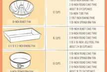 kitchen guide for pan conversion