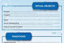 Jewish Traditions & Styles
