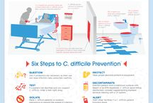 Patient Safety / #patientsafety #fallprevention #HealthcareAcquiredInfections