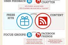 Social Media related
