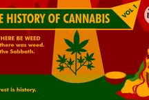 History Of Weed !!!