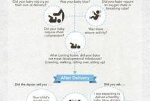 CPW   Infographics