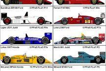 F-1 autók évjáratok