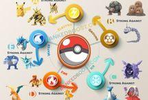Pokemon Go / Need some advise for pokemon go ?