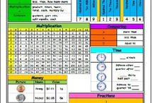 Math Reference Sheets / by Michelle Paden