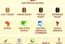 Coffee Lovers / Coffee is one of Skinny Chef's favorite antioxidant-rich superfood beverages.