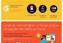 Web design Graphisme / Ce tableau est l'expression de ce que j'aime en matière de graphisme d'infographie de web design