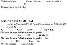 Louvores Cifras / Louvores cifras 2014