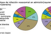 HII. Unidad 3. Naiara / Infecciones nosocomiales