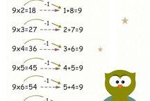 Mathématiques pour lina