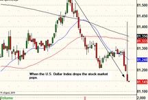 Trading and Economics