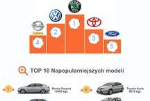 Infografika motoryzacyjna