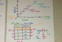 M grafy surad sustava