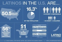 Latinos / History, Stats, Culture, Art, and Latinos in popular culture
