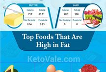 Excellent carb and fat chart