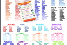 Blogging: Words to Use Instead of...