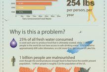 NoWasteNetwork / All about food waste Alles over voedselverspilling