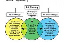 Art Therapy Basics.