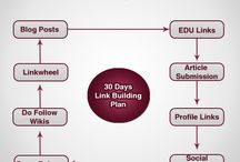 60-days-plan-for-top-10-ranking