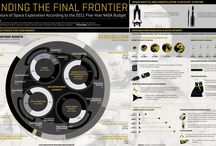 Infographics - Space