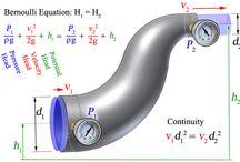 mechanika płynów