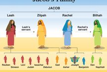 Jacobs Family Tree