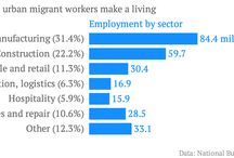 Immigration data / Visualizations of immigration data and trends