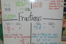 fractions - teaching