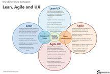 Lean&Agile
