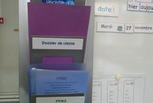 organisation classe: affiches au mur