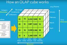 OLAP Cubes Youtube