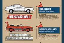 Most Popular Movie Cars / There are hundreds memorable vehicles from the film industry, however, some of them have not only inspired the car culture but also have influenced generations of people.