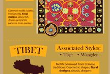 Infographics / These infographics give you some useful information about rugs.
