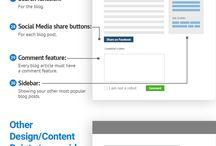 Websites Must Haves