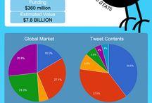 Social Media & Infographic / Tutto ciò che riguarda Facebook, Twitter et similia...