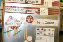 Active Learning: Math