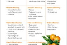 Vitamin benefits / by Melissa Ann