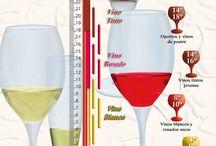 vinos / temperatura de consumo de los vinos