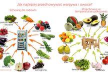 Dietetyka / Wszystko co związane z żywieniem