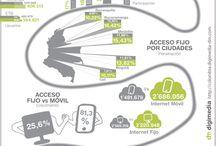 DIgital Marketing - Estadísticas