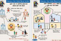 Child Advocacy Centers