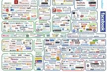 Social Media Buzz / General images regarding social media